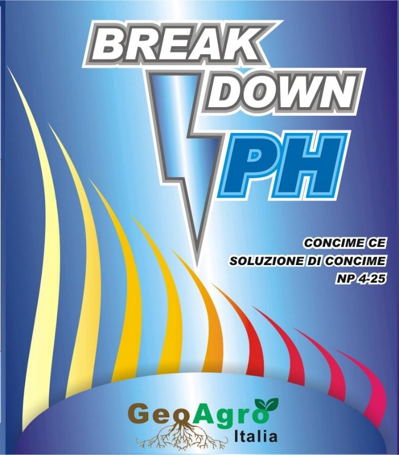 breakdown PH